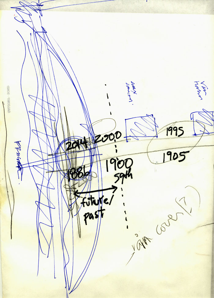 fragment of a drawing for Ontario Street and 59th Avenue north of the Fraser River, Vancouver from a side stream environmental design charette for public art on the 18th January, 2002.